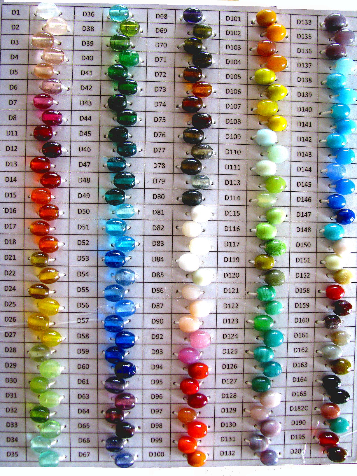 Devardi glass rods lampworking color chart you can save the picture zoom in for reference or print nvjuhfo Gallery